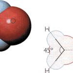 La química del agua