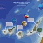 Las reservas marinas de Canarias
