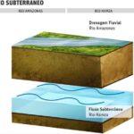 El río Hamza, un gigante bajo tierra